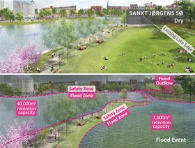28_Climate_Adaptation_in_Urban_Planning_Copenhagen_Cloudburst_c_Dreiseitl.jpg