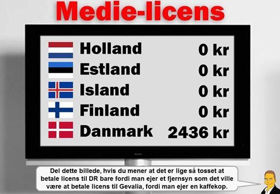 hvornår skal man betale licens